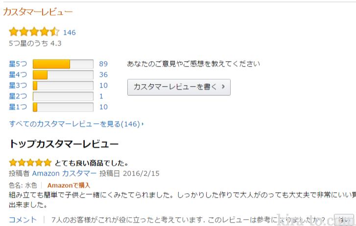 Amazon.co.jp: DABADA ダバダ トランポリンレビュー