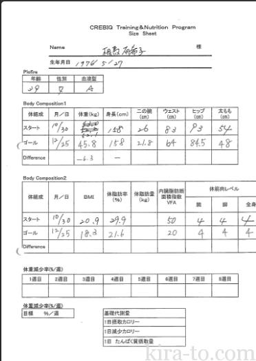 モニターレポート|女性専用パーソナルトレーニングジムCREBIQ クレビック