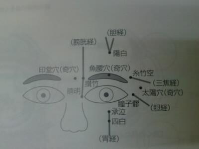 眼保体操1