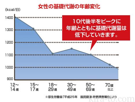 %e9%bb%92%e7%be%8e%e5%a6%83%e3%81%a7%e3%83%80%e3%82%a4%e3%82%a8%e3%83%83%e3%83%88%e3%82%b5%e3%83%9d%e3%83%bc%e3%83%88%ef%bc%81%e6%97%a5%e6%9c%ac%e3%82%b5%e3%83%97%e3%83%aa%e3%83%a1%e3%83%b3%e3%83%88