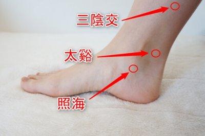 足首のツボ